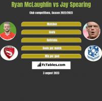 Ryan McLaughlin vs Jay Spearing h2h player stats