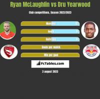 Ryan McLaughlin vs Dru Yearwood h2h player stats