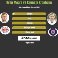 Ryan Meara vs Kenneth Kronholm h2h player stats