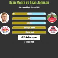 Ryan Meara vs Sean Johnson h2h player stats