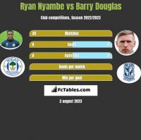 Ryan Nyambe vs Barry Douglas h2h player stats