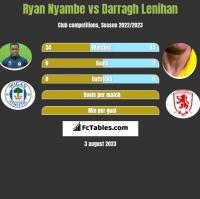 Ryan Nyambe vs Darragh Lenihan h2h player stats