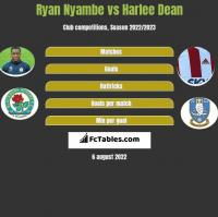Ryan Nyambe vs Harlee Dean h2h player stats