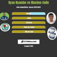 Ryan Nyambe vs Maxime Colin h2h player stats