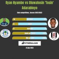Ryan Nyambe vs Oluwatosin 'Tosin' Adarabioyo h2h player stats
