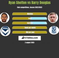 Ryan Shotton vs Barry Douglas h2h player stats