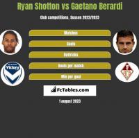 Ryan Shotton vs Gaetano Berardi h2h player stats