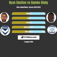 Ryan Shotton vs Bambo Diaby h2h player stats