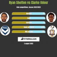 Ryan Shotton vs Clarke Odour h2h player stats