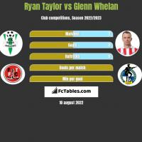 Ryan Taylor vs Glenn Whelan h2h player stats