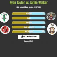 Ryan Taylor vs Jamie Walker h2h player stats