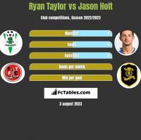 Ryan Taylor vs Jason Holt h2h player stats