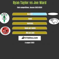 Ryan Taylor vs Joe Ward h2h player stats
