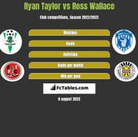 Ryan Taylor vs Ross Wallace h2h player stats