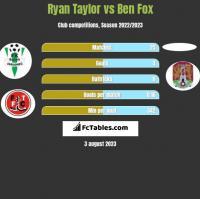 Ryan Taylor vs Ben Fox h2h player stats