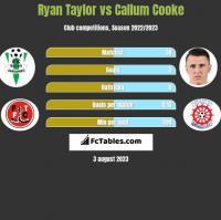 Ryan Taylor vs Callum Cooke h2h player stats