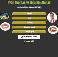 Ryan Thomas vs Ibrahim Afellay h2h player stats
