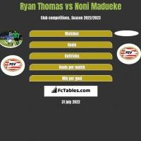 Ryan Thomas vs Noni Madueke h2h player stats