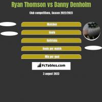 Ryan Thomson vs Danny Denholm h2h player stats