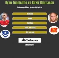 Ryan Tunnicliffe vs Birkir Bjarnason h2h player stats