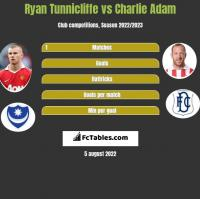 Ryan Tunnicliffe vs Charlie Adam h2h player stats