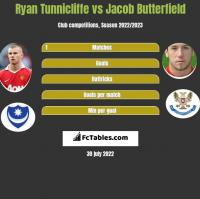 Ryan Tunnicliffe vs Jacob Butterfield h2h player stats