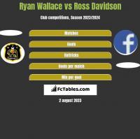 Ryan Wallace vs Ross Davidson h2h player stats