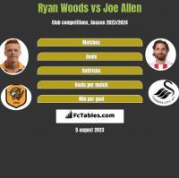 Ryan Woods vs Joe Allen h2h player stats