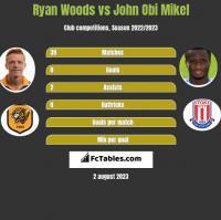 Ryan Woods vs John Obi Mikel h2h player stats
