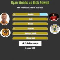 Ryan Woods vs Nick Powell h2h player stats