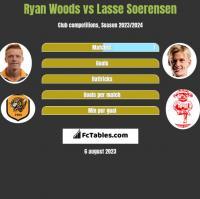 Ryan Woods vs Lasse Soerensen h2h player stats