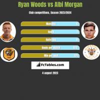 Ryan Woods vs Albi Morgan h2h player stats