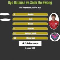 Ryo Hatsuse vs Seok-Ho Hwang h2h player stats