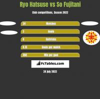 Ryo Hatsuse vs So Fujitani h2h player stats