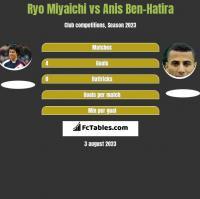 Ryo Miyaichi vs Anis Ben-Hatira h2h player stats