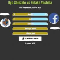 Ryo Shinzato vs Yutaka Yoshida h2h player stats