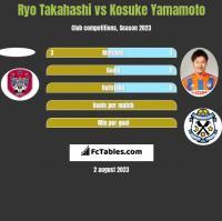 Ryo Takahashi vs Kosuke Yamamoto h2h player stats