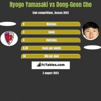 Ryogo Yamasaki vs Dong-Geon Cho h2h player stats