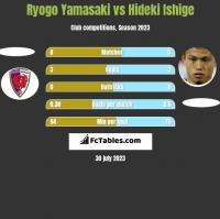 Ryogo Yamasaki vs Hideki Ishige h2h player stats