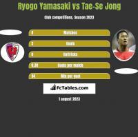 Ryogo Yamasaki vs Tae-Se Jong h2h player stats