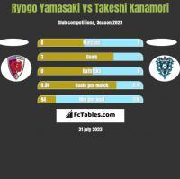 Ryogo Yamasaki vs Takeshi Kanamori h2h player stats