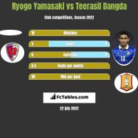 Ryogo Yamasaki vs Teerasil Dangda h2h player stats