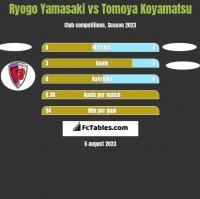 Ryogo Yamasaki vs Tomoya Koyamatsu h2h player stats