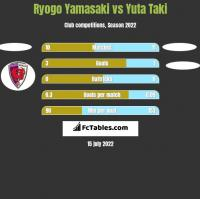 Ryogo Yamasaki vs Yuta Taki h2h player stats
