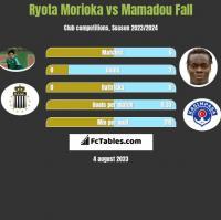 Ryota Morioka vs Mamadou Fall h2h player stats