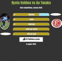 Ryota Oshima vs Ao Tanaka h2h player stats