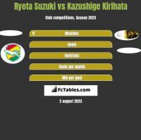 Ryota Suzuki vs Kazushige Kirihata h2h player stats