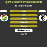 Ryota Suzuki vs Kosuke Nakamura h2h player stats