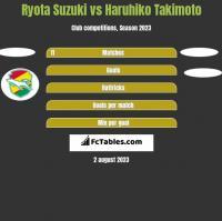 Ryota Suzuki vs Haruhiko Takimoto h2h player stats