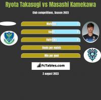 Ryota Takasugi vs Masashi Kamekawa h2h player stats